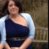 Xxgemxxx from Horsham | Woman | 38 years old | Capricorn