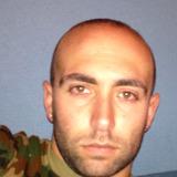 Riki from Salamanca | Man | 31 years old | Libra