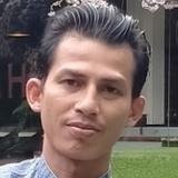 Humaedihambax8 from Bandung   Man   34 years old   Gemini