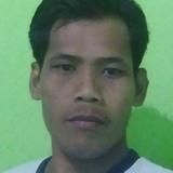 Dukkray from Jakarta Pusat   Man   36 years old   Aries