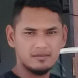 Golji from Manokwari | Man | 29 years old | Aries