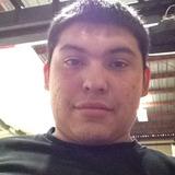 Austin from Abernathy   Man   24 years old   Taurus