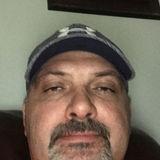 Millbob from Dexter | Man | 50 years old | Scorpio