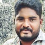 Mathavan from Hosur | Man | 28 years old | Gemini