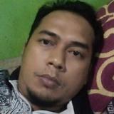 Endangatihv from Karawang | Man | 36 years old | Cancer