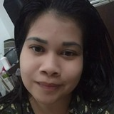 Achi from Bekasi | Woman | 26 years old | Capricorn