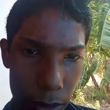 Vsivaprasad6R0 from Calicut   Man   20 years old   Aries