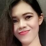 Diraaulia from Jakarta | Woman | 36 years old | Gemini