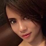 Lenorah from Jakarta | Woman | 27 years old | Scorpio