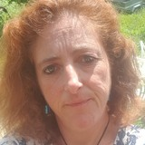 Duportnathalyu from Montpellier   Woman   48 years old   Leo
