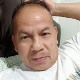 Lito from Dammam | Man | 50 years old | Virgo