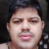 Meghprasad from Chennai | Man | 34 years old | Libra