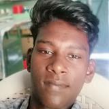 Sinthan from Chidambaram | Man | 21 years old | Aquarius