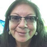 Pepechu from Toronto | Woman | 50 years old | Scorpio