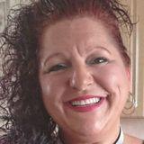 Crazylisa from Wakefield | Woman | 41 years old | Scorpio