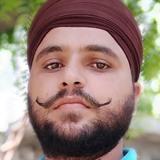 Gagandeep from Panipat | Man | 28 years old | Aquarius