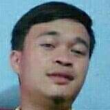 Rendi from Palembang | Man | 26 years old | Libra