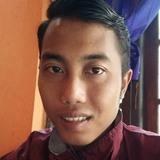 Nugrohoele9M from Karanganyar   Man   25 years old   Leo