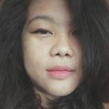 Msnr from Serang | Woman | 32 years old | Scorpio