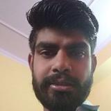 Ballu from Gurgaon | Man | 29 years old | Aries