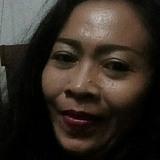 Riri from Tanjungkarang-Telukbetung | Woman | 52 years old | Virgo