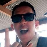 Dicko from Palangkaraya | Man | 38 years old | Aquarius