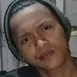 Boyika from Jakarta   Man   26 years old   Pisces