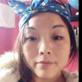 Bonny from China Lake Acres   Woman   38 years old   Aquarius