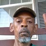 Slim from Coffeeville   Man   57 years old   Virgo