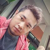 Bamzfaust from Malang | Man | 31 years old | Gemini