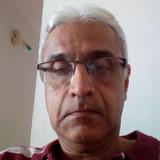 Jaysimprathmn from Bangalore | Man | 63 years old | Capricorn