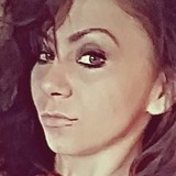 Boobookitty from Oklahoma City | Woman | 40 years old | Capricorn