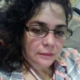 Anabel from Irving   Woman   53 years old   Scorpio