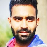 Sachin from Roorkee | Man | 23 years old | Capricorn