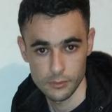 Lopezmohamdw from Arrasate-Mondragon | Man | 28 years old | Aquarius