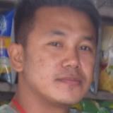 Biksapam from Kakching   Man   30 years old   Capricorn