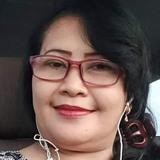 Levina20Nl from Karanganyar   Woman   52 years old   Aries