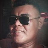 Badruljebat from Raub   Man   26 years old   Cancer