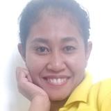 Ryanti from Denpasar | Woman | 26 years old | Aries