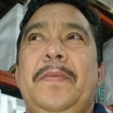 Muñeco from Seven Corners | Man | 52 years old | Aries