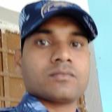 Harivansh from Muzaffarpur | Man | 26 years old | Taurus