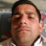 Jassi from Kaithal | Man | 24 years old | Capricorn