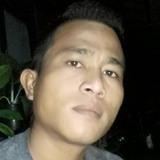 Sukmaragajaysf from Sumedang Utara | Man | 32 years old | Pisces