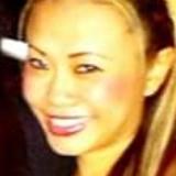 Pinkycheeks from Darwin | Woman | 36 years old | Aquarius