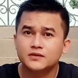 Andi from Tanjungkarang-Telukbetung | Man | 25 years old | Cancer