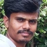 Sandy from Ramanagaram | Man | 24 years old | Leo