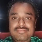 Sujju from Gaddi Annaram   Man   35 years old   Scorpio