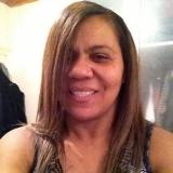 Lj from London   Woman   39 years old   Scorpio