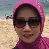 Novita from Surabaya | Woman | 38 years old | Scorpio